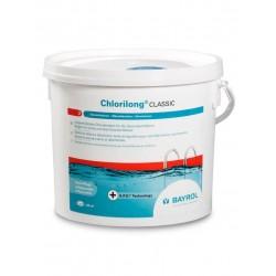 Chlorilong Classic...